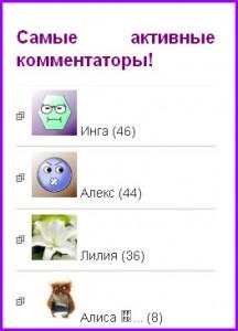 Победители Конкурса Комментаторов!