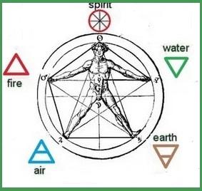 История пятиконечной звезды